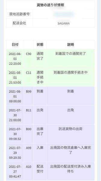 7/26日に注文をした韓国のスキンケア用品なのですが、8/1に通関完了してから全く更新されません。 佐川の追跡番号で見てみるにもお荷物データが登録されておりません。と出てきます。 どこにありますか泣 来週少し長い旅行へ行くのでそれまでに間に合うと思ってましたが、こんなに待ったこと無かったのですごく不安です泣 通関完了後どれくらいで届きますか?