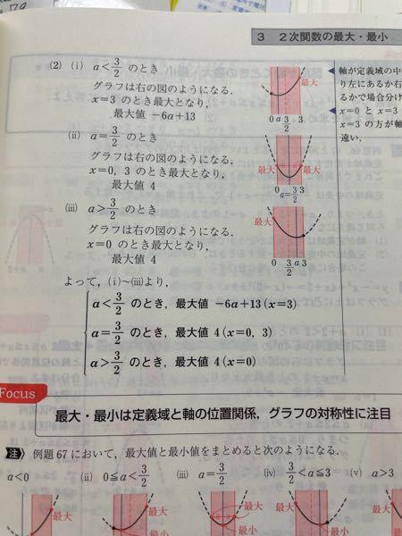 (i)の場合分けのところで なぜ 0≦a<3/2としないのかがわかりません。違う問題では 0≦a<4とか a<4で 解答にかかれていたりしていて、どう使い分けすればいいのかわかりません。
