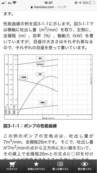 こちらの図で軸動力を換算する際に 流量が例えば5t/hだとして 軸動力は約30kwhです! ポンプの軸動力を計算する際には 30kwに、最低使用軸動力?を 足さないといけませんか?? この図だと...