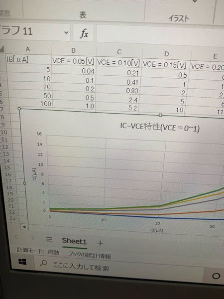 表の横軸は5,10,20,50となっていて、それをグラフにしたんですが、5~10,10~20,20~50が等間隔になってしまいます。ちゃんと間隔の比が5:10:30にする方法を教えてください!