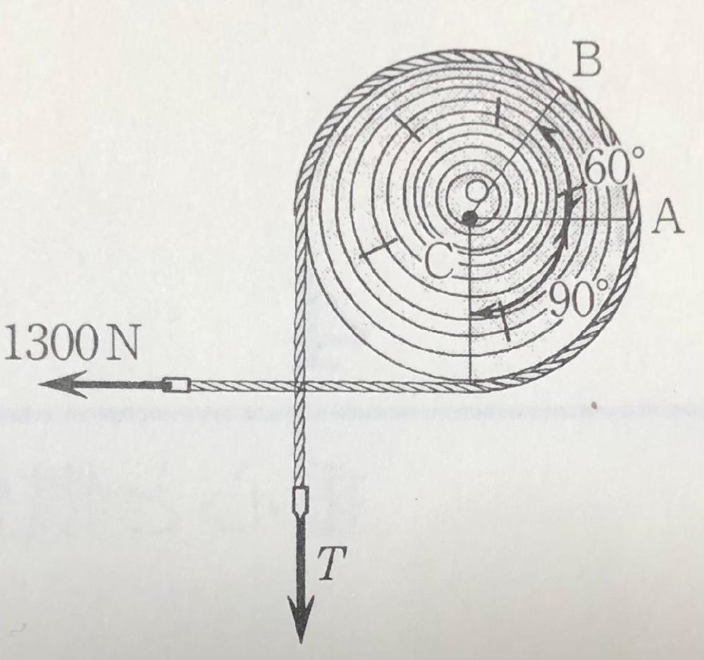 図のように丸太にロープを巻き付けている.ロープと丸太の摩擦係数をμ=0.3として釣り合っているために必要なロープの点AとBでの最小聴力を求めよ. 答え:TA=811N,TB=593N 解き方がわかりません.至急お願いしたいです.