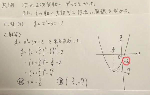 この問題最終的にグラフに書く時x=0を代入しますが答えが-2になります。 質問としてそんな事で質問するか?と馬鹿にされてしまう様な事かもしれませんが自身にとっては凄く気になったのでお答えして頂きたいです。-2という位置は分かっていますが上手くバランスが取れないので横棒線をチョンと付けるのは反則ですか?余計な数と見なされてしまいますか?