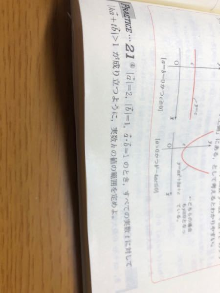 数学のベクトルでこの問題が分かりません。 めちゃくちゃ分かりやすくお願いします。