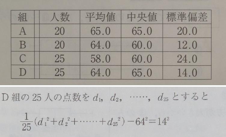 「分散」についての質問 【質問】 下図はD組の分散を求めた数式です。 私の認識では、 分散={(平均値に対する偏差)^2の総和}÷n(人数) ① だと思います。 解答(下図)では、右辺は分散の値になると思いますが、左辺については分かりません。 (左辺)なぜ ①に合致するのですか? 「個々のデータ」を2乗した平均 から「平均値」の2乗を引くと、なぜ分散の値になるのかを分かりやすく解説して頂けると幸いです。 宜しくお願い致します。