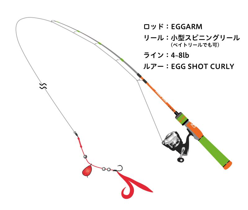 釣り初心者です。 エッグアームショーティーに付けられるベイトリールで予算6000円以内のおすすめを教えてください。