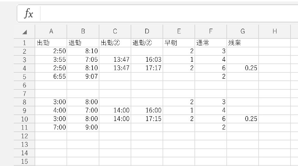 【エクセルで早朝・残業割り増しを含む、時給計算の方法】 給料計算をするための表をエクセルで作ろうと思っています。 時間計算のための関数をご教授ください。 5:00までの早朝を含んだり、中抜け...