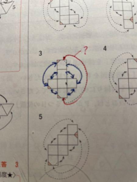 青の矢印で繋がった辺同士が重なるのは分かったのですが、赤の矢印で繋がった辺同士が重なる理由が分かりません。どなたか理由を詳しく教えてください。