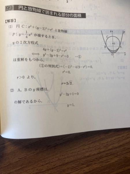 理系数プラチカ1A2Bの問題です。 どうして0<r<3なのに答えが2 √ 2になるのですか?