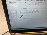 Excelでデータを加工したいのですが上手くいかなくて困っています。 頻繁にデータ更新、加工が必要になるのでSheet1に元データを貼るとSheet2に加工データが自動で出来上がるような仕組みを作りたいと思っています。 説明が難しかったのでイメージを作りましたので添付写真を参考にしてください。  元データ↓ ・人ごとに空白のセルで区切られている ・A列の果物の種類は増えないが無いものは項目自...