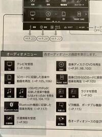 イクリプスナビ avn-r10w SDカードについて 下の写真のSDカードに収録した音楽や動画を再生とかいてある方で、パソコンなどから録音した音楽が聴けるんでしょうか? CDから録音した音楽を聴く場合は、別のSDにMのマークが入ったアイコンがありますがどうなんでしょう? SDは同じカードです。