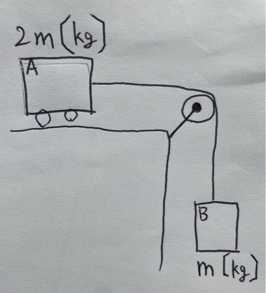 この写真のような状況の時、ABに対してどちらも張力が等しいのは何故ですか。 自分はAに対する張力は Bのmg-Bの張力 と考えました。