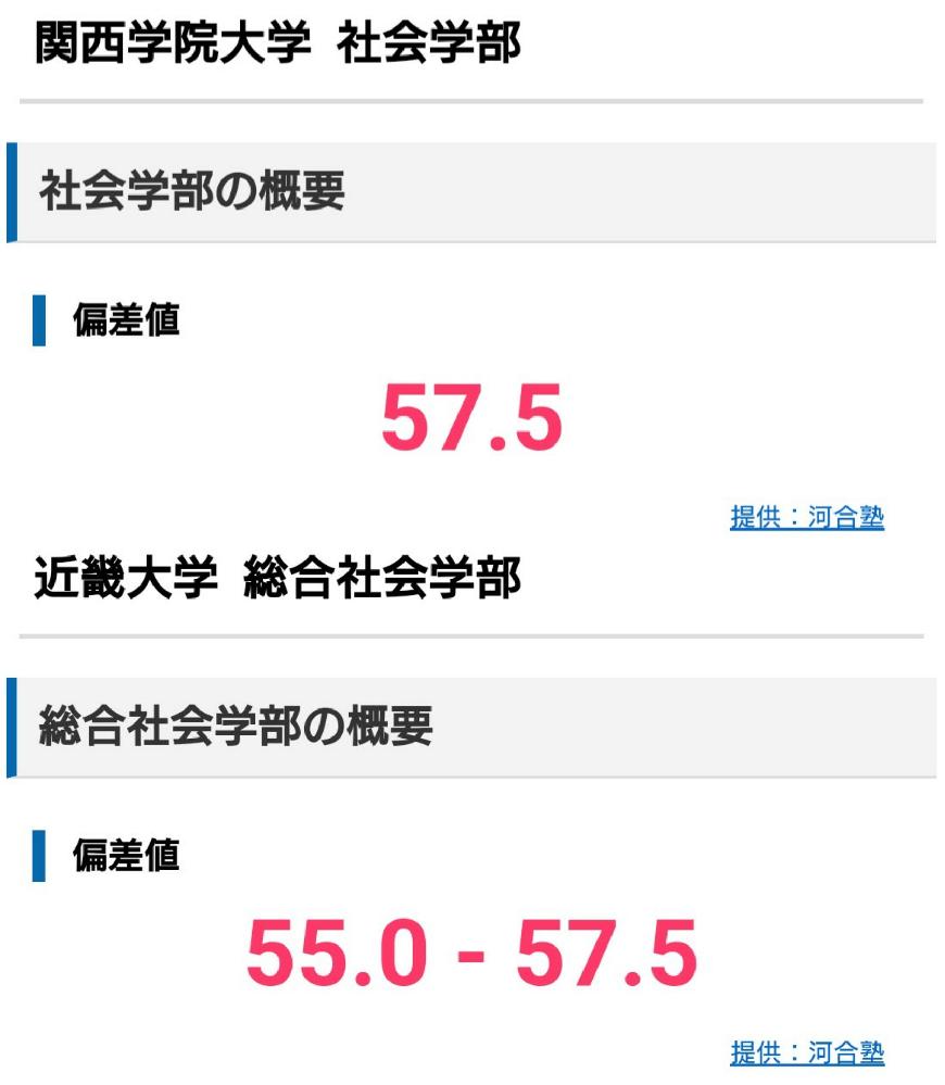 関西学院大学(関学)の社会学部偏差値と近畿大学の総合社会学部偏差値がほぼ同レベルになってます。 関西学院大学は推薦入試を増やしすぎてあかんようになってしもたんでしょうか?