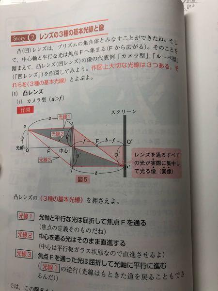 写真にある凸レンズの光線3と焦点が2つある理由がよく分かりません。どなたか教えていただけませんか?