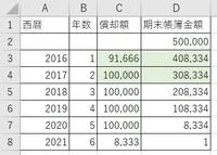 減価償却費の定額法の計算方法について . エクセルで減価償却費一覧表を作成しています。 【条件】 取得価額 : 500,000円 耐用年数 : 5年 取得日 : 2010/5/20 償却率 : 0.2 会計期間 : 3/21~翌3/20 残存価額 : 1円  下図一覧表には下記数式を入れています。 C3セル : =MIN(INT($H$2*$H$5*11/12),$E$3-1)  (※11か...