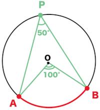 中心角の定理はOが中心角じゃないと使えないんですか?