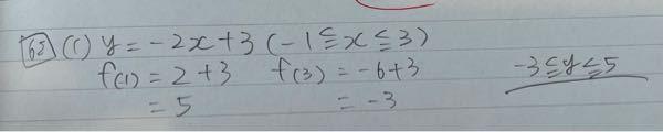 f(x)の使い方合ってますか?