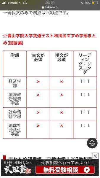 共通テストって全員が同じテストを受けるのですよね? 漢文や古文が必要ない共通テストというのは、配点の分配が違うということですか? また、試験時間は同じですか?