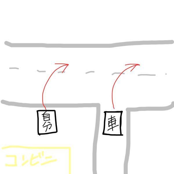 車の運転についての質問です。 下の絵のようにコンビニの駐車場から、 片側一車線の道路に右折して出ようとしました。 20mほど右側に、その道路に突き当たる道もあり、 そこから右折しようとしている車もいました。 右も左も車がいなくなったため、 右折して出たのですが、20mほど先にいた車は発進しませんでした。 この場合2台の車はどちらが優先ですか?