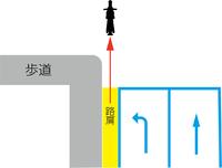 交差点で2輪で路肩を直進した場合やはり違反になりますか?
