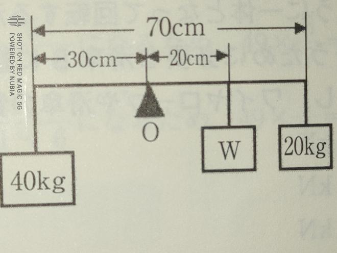 問題文 図のような天秤がO点を支点としてつり合ってる時の質量(W)として,正しいものはどれか。 解説文 左回りのモーメント=40×30=1200 右回りのモーメント=W×20+20×(70-30)=20+800 左回りのモーメント=右回りのモー メントにより1200=20W+800 1200−800=20W 400=20W W=20(分母)400(分子)=20kg 分からない部分⇓ 右回りのモーメント=W×20+20×(70-30)=20+800←ここから分からない この理を教えて頂けませんか?...