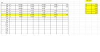 予定表から同じ日の項目だけを抽出する方法を教えてください。