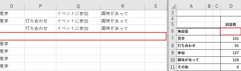 【エクセル関数】 複数が空白だった場合、1として計算したいのですが、 関数を使用してそのようなことが可能でしょうか? ・別Book参照(使用したい関数:SUMPRODUCT) ・フィルターを掛けた時に表示されたもの、のみ計算(使用したい関数:SUBTOTAL) <補足> 画像左内の O列~S列(赤枠 4列)が全て空白の場合のみ、右画面 D列6行 に合計数値(データの個数を求める)を表示したいです! ・O列~S列(4列)が全て空白の場合のみカウント! ・O列~S列(4列)の間で一つでも回答があれば、空白時はカウントされない。 困っています。(泣) 何卒宜しくお願い致します。
