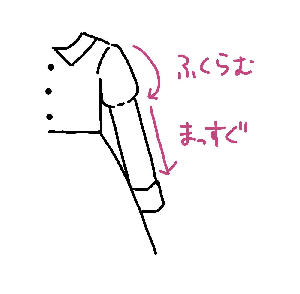 """服の袖、制作方法について 趣味でヴィクトリアン調のメイド服を制作しようと考えています。 袖の形状を""""二の腕までで1度膨らみ、その下はストンと手首まで落ちる形""""にしたいと思っているのですが、検索しても思っているような形の型紙が出てきません。(拙いですが、画像のような形にしたいです) 現状、バルーン袖が思っているのと1番近しいのですが、肘より上で萎む形のものをどう制作していいのか分からないため、お裁縫に詳しい方がいらっしゃったら教えていただきたいです。 パフスリーブへの展開はしたことがあるので、用語は分かると思います。"""