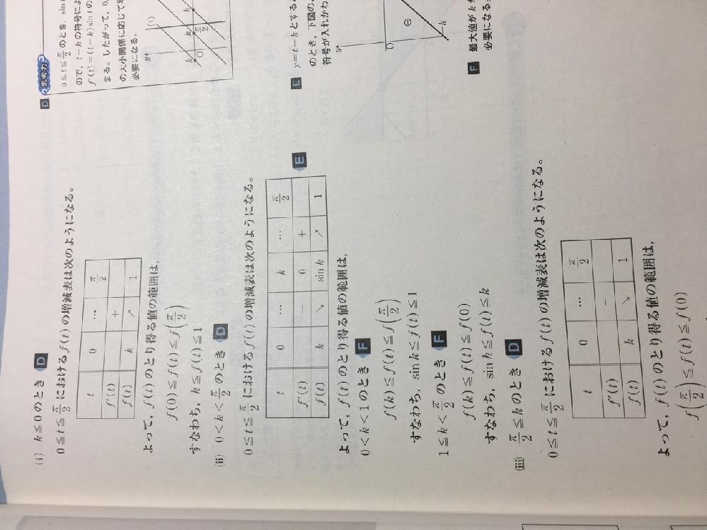 (ⅱ)の0<k<1と1<=k<π/2で分けてるのがわかりません。