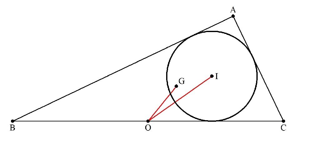 直角三角形ABCの外接円Oの半径を R=1とします。 (一般性を失わない) 重心をG、内接円Iの半径をrとします。 このとき、 sin∠IOG=r√(1-2r-r²)/√(1-2r) (0<r≦√2-1) を証明してください。 <注> この関数は、r=1/3のとき最大値を取り、そのときの、∠IOG=θとすると、 sinθ=√6/9 θ=15.793169048264…° 三辺の長さは、2、(4±√2)/3 sinB=(4-√2)/6、B=25.5287793655093…° sinC=(4+√2)/6、C=64.4712206344902…° となります。 (創作問題106)