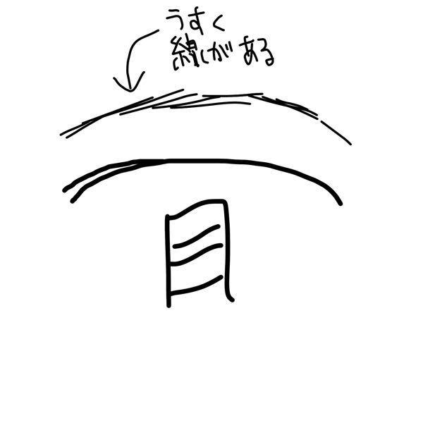 奥二重を二重にしたいのですが整形以外で癖付けるなら何がオススメですか?目の上部分は画像のような感じです。目に力を入れてぐっと上に上げると線のある部分がくっきりと二重になります。この線を何もしてな...