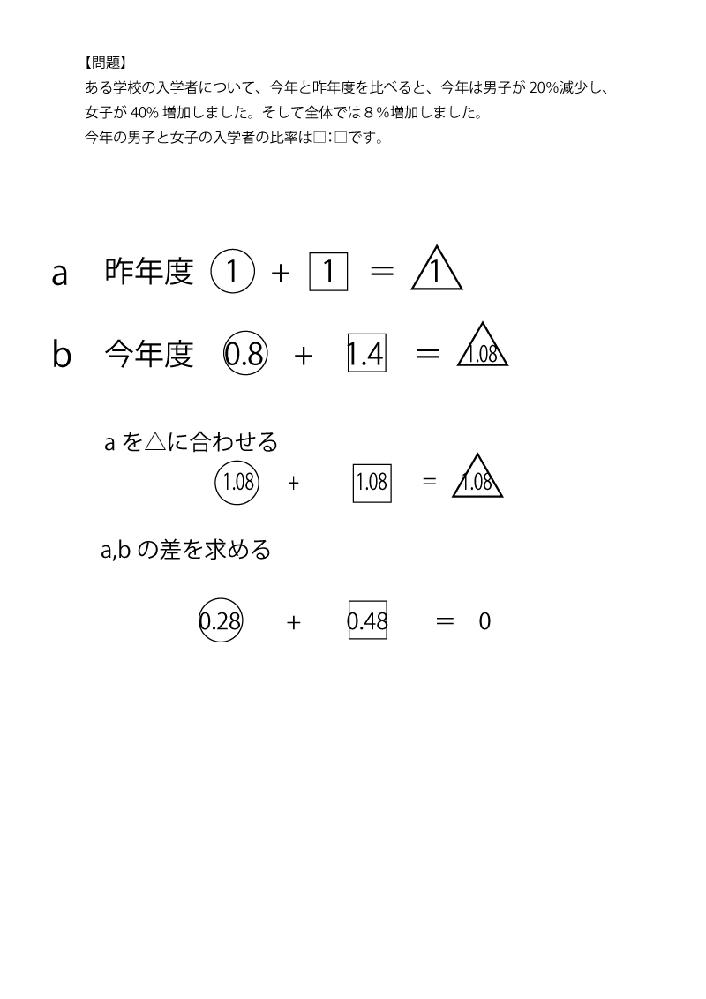 小学生の算数の消去算の問題を教えてください。 以下の通り式を立てて変形していくと 0.28(〇)+0.32(□)=0となります。 答えは7:8なのですが、なぜ左辺の0.32(□)を右辺に移行した時にマイナスになって0.28:-0.32とならないのですか? よろしくお願い致します。