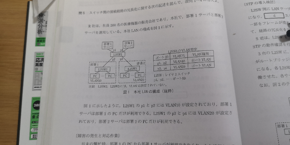 l2sw.l3sw.vlanについて。応用情報技術者試験、平成28年度春期午後試験問5です。 l2swはvlanの設定ができないと見ましたが、この図はl2sw1にvlanの設定ができているように見えるのですが、なぜでしょうか?自分の理解が間違ってましたら教えていただけますと幸いです。