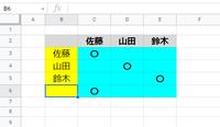 googleスプレッドシートについて質問させていただきます。 青の枠内に文字列が入った場合 灰色の文字を黄色に返す関数ってあるのでしょうか?