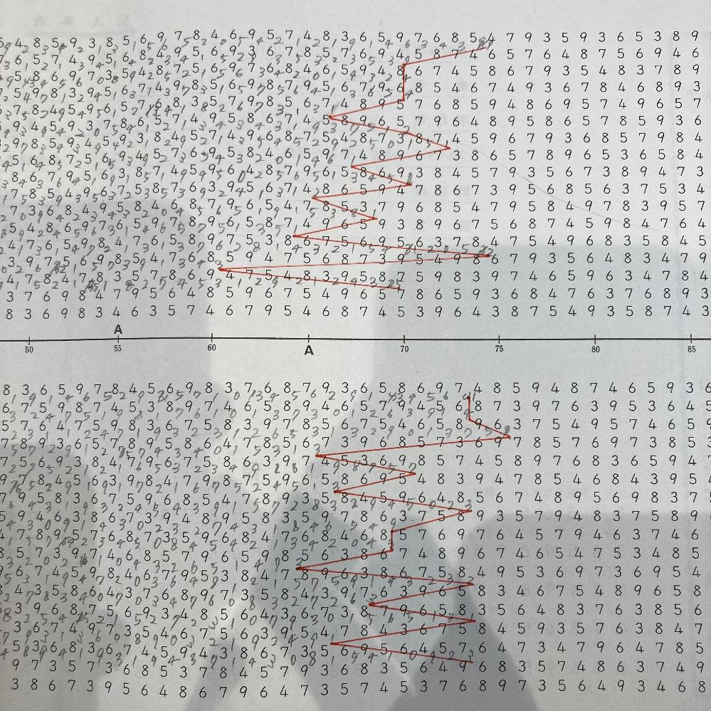【至急!!】クレペリン検査 クレペリン検査をしてみました。本番と同じ時間配分で計ってやりましたが、この曲線は異常有りと判定されますか?今週就職試験があるのでどなたか判定教えていただけると有難いです。