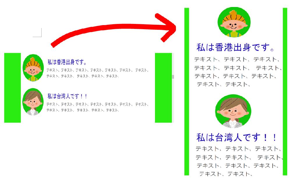 """付属画像の右側のような配置にしたいです。PCでは付属画像の左側の画像なのですが、スマホサイズに合うように付属画像の右側のように配置したいです。 「丸い画像は真ん中に」、「その下にタイトルと文字」、そして「両脇に少しだけ緑色の背景色」を付けたいです。 配置だけ何とか出来れば、後は自分でスマホサイズに合うように自分で調節できそうなのですが、 配置が上手くいきません。 回答よろしくお願いいたします <!DOCTYPE html> <html lang=""""ja""""> <head> <meta content=""""text/html; charset=utf-8""""/> <meta name=""""viewport"""" content=""""width=device-width, initial-scale=1""""> <link rel=""""stylesheet"""" href=""""page1.css""""> <link rel=""""stylesheet"""" href=""""responsive.css""""> <title></title> <style type=""""text/css""""> </style> </head> <body> <div class=""""wrap50""""> <!--wrap50左右の両脇に背景色を追加--> <div class=""""wrap01""""> <div class=""""flex3""""> <!--画像の横に文字を書くためflexのcssとdivで囲む--> <img src=""""humenn1.PNG"""" alt=""""[写真]"""" class=""""example20""""> <div class=""""title3""""> <p>私は香港出身です。</p> <p class=""""kuuhaku2""""></p><!--空白の設定--> <div> テキスト、テキスト、テキスト、テキスト、テキスト、テキスト、 テキスト、テキスト、テキスト、 テキスト、テキスト、テキスト、 </div> </div> </div> </div> <div class=""""wrap02""""> <div class=""""flex3""""> <img src=""""humenn2.PNG"""" alt=""""[写真]"""" class=""""example20""""> <div class=""""title3""""> <p>私は台湾人です!!</p> <p class=""""kuuhaku2""""></p><!--空白の設定--> <div> テキスト、テキスト、テキスト、テキスト、テキスト、テキスト、 テキスト、テキスト、テキスト、 テキスト、テキスト、テキスト、 </div> </div> </div> </div> </body></html> ◎◎◎cssのコード /* 左右の両脇に背景色*/ .wrap50 { width: 100%; margin: 0 auto; background: rgb(42, 236, 17); } /* 画像と文字の背景色の設定 */ .wrap01 { width: 80%;/* 残りの20%はwrap50で指定した背景色になる */ margin: 0 auto; background:white; } .wrap02 { width: 80%; margin: 0 auto; background: white; } /* 画像の横の説明文の設定 */ .title3 div{ font-size: 20px; color: rgb(68, 68, 68);/* 文字の色 */ letter-spacing: 0.1em;/* 文字と文字の横の余白 */ line-height:32px; } /* 画像の横に文字を配置する */ .flex3{ display: flex; padding: 10px; width: 1000px;/* 文字の列数を横に多くする */ margin: 0 auto; justify-content: start; align-items: center; } .flex3>div{ margin: 10px; padding: 10px; } .title3 p{ margin: 8px; font-size: 34px; line-height:45px; color:rgb(30, 13, 189); } /* 画像の*/ img.example20{ height: 160px; }"""