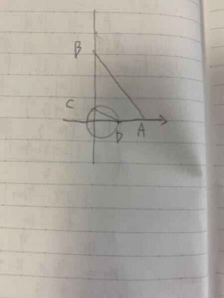 数学の問題文に「四角形ABCDの周上及びその内部に含まれる円Kの弧CD上を動くQ」と書いてあるのですが、これって言い換えると「点Qは四角形ABCD上も弧CD上も動く」ってことで合ってますか? この問題は線分AB上の点Pと上記の点Qとの最短距離を求める問題なのですが、僕の問題文の解釈が正しかったら最短距離は2つの点が重なった瞬間の0ということになりませんか?