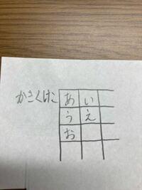 東京消防庁の作文試験でやらかしてしまいました 写真のようにマス目の外に言葉を書き足してしまいました 不合格は確実ですよね