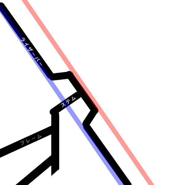 図のようにライザーバーの向きを手前に近くなるようにセットした場合、ハンドルを回すのにかかるトルクは青線の位置にストレートバーがある場合と同じでしょうか? ライザーバーと青線の長さは同じとします。