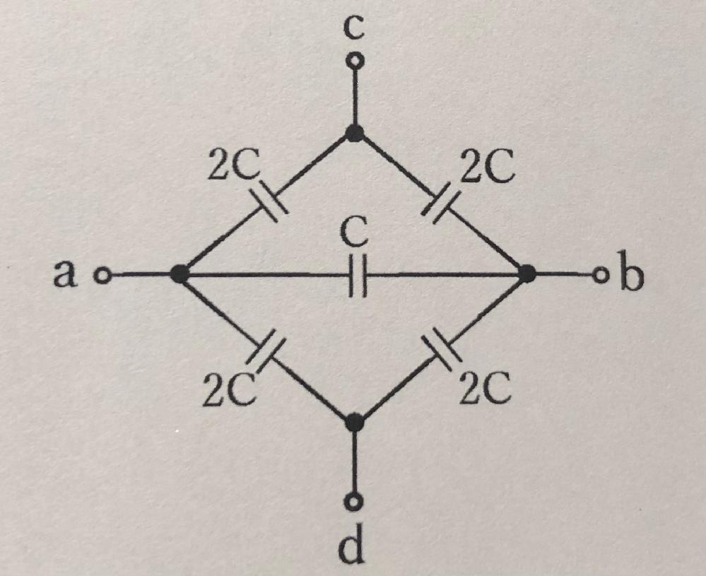画像の図で、ab間、cd間の合成静電容量を求めよ という問題なのですが、どうやって求めればいいのでしょうか?