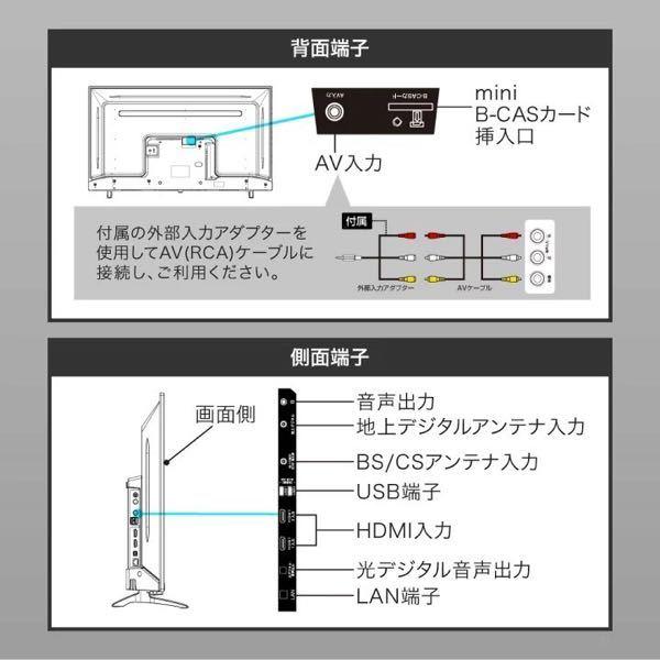 このテレビはプレステを使用できますか?
