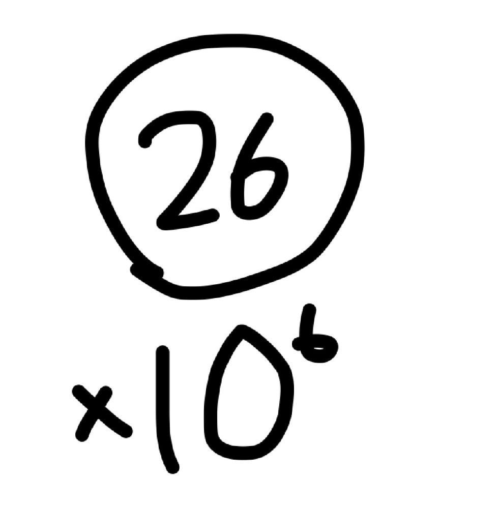 乗数の計算について。 26の ×10の6乗 の答えは何になりますか? 計算の仕方が分からず困ってます… よろしくお願い致しますm(_ _)m