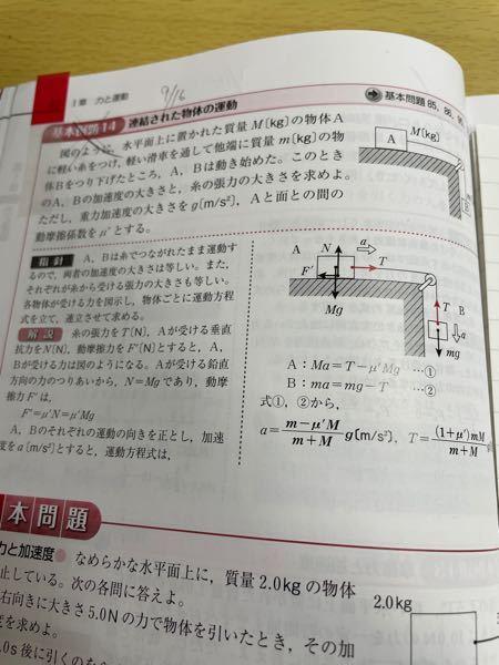 上の問題の張力(T)の求め方を詳しく教えて欲しいです。