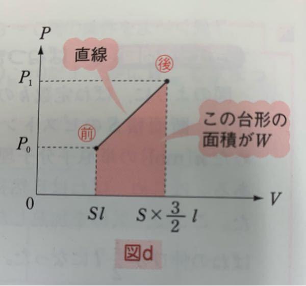 高校物理、熱力学の問題です 写真の問題のように圧力Pも面積Vも変化する時、 W=ΔPVは、面積でしか求められないのでしょうか。 面積以外の計算方法があったら教えていただきたいです。