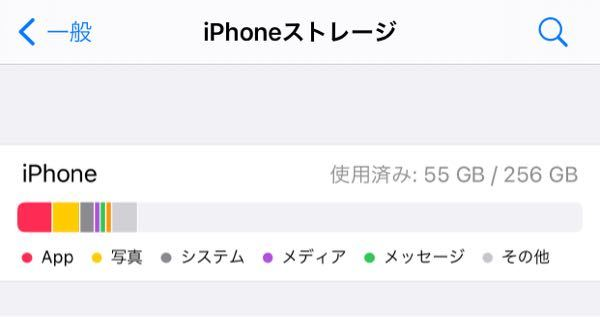 【至急】iPhone GBについて 128GB 256GBなどは何の違いですか? 少ないとどうなり、多いとどうなりますか? iPhone13proを買いたいのですがより安く済ませたいので128GBにしたいのですが何か支障が出たら嫌です泣 今11promax 256GBを約2年使って使用済みは55GBのようです。 写真も1458枚(乗り換えたら増えると思う)、アプリも1ページに収まるくらいです。 GBの大きさの違いと128でもいいか教えてください泣