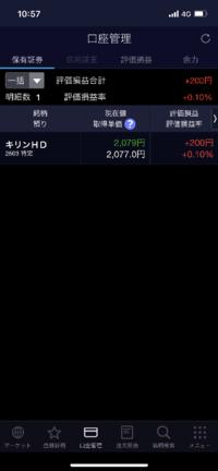 キリンの株を2077円で100株買いました。 2077円は買い時でしたか?