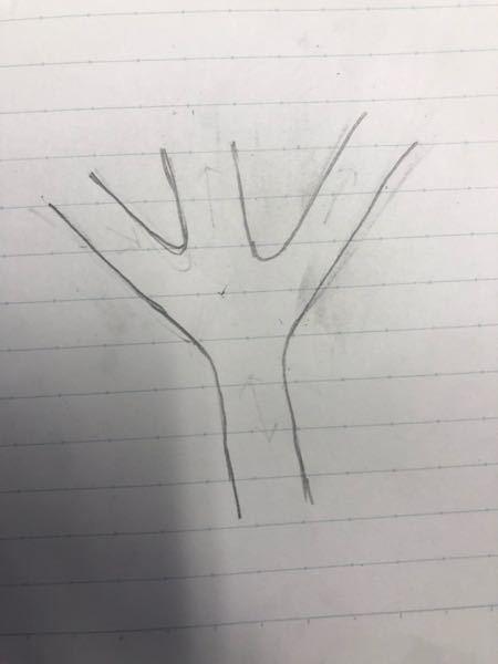 自動で流路の切り替えのできる、ボールバルブの形状についての質問です。 分かりにくいかもしれませんが図のような形状の4口のバルブが欲しいのですが、存在するでしょうか?