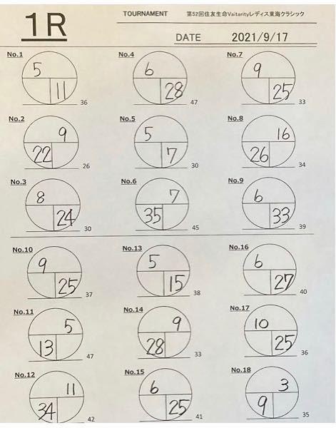 ホールロケーションの見かたについて教えてください。 よくプロのゴルフ大会とかで見かけるのですが、 この数字はどーいう捉え方をすればいいのですか? ピンフラグの位置?上り?下り? すいません。詳しい方教えてください。