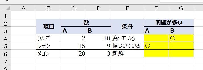 """ExcelのIF関数にANDやORを組み合わせた関数について教えてください。 画像のように、 ・E列の条件が、「腐っている」か「傷ついている」時 かつ、 ・C・D列の数が「10」より大きい時に、 ・F・G列の該当箇所に「〇」を表示したいです。 自分で作った下の関数だと、なぜか何も表示されませんでした…。 =IF(OR(E:E=""""腐っている"""",E:E=""""傷ついている""""*AND(C:D>9),""""〇"""","""""""") Excel初心者なので、具体的な関数とともに、仕組みを分かりやすく教えていただけると助かります。 お力添えをよろしくお願いします。"""
