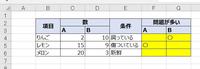 """ExcelのIF関数にANDやORを組み合わせた関数について教えてください。 画像のように、 ・E列の条件が、「腐っている」か「傷ついている」時 かつ、 ・C・D列の数が「10」より大きい時に、 ・F・G列の該当箇所に「〇」を表示したいです。  自分で作った下の関数だと、なぜか何も表示されませんでした…。 =IF(OR(E:E=""""腐っている"""",E:E=""""傷ついて..."""