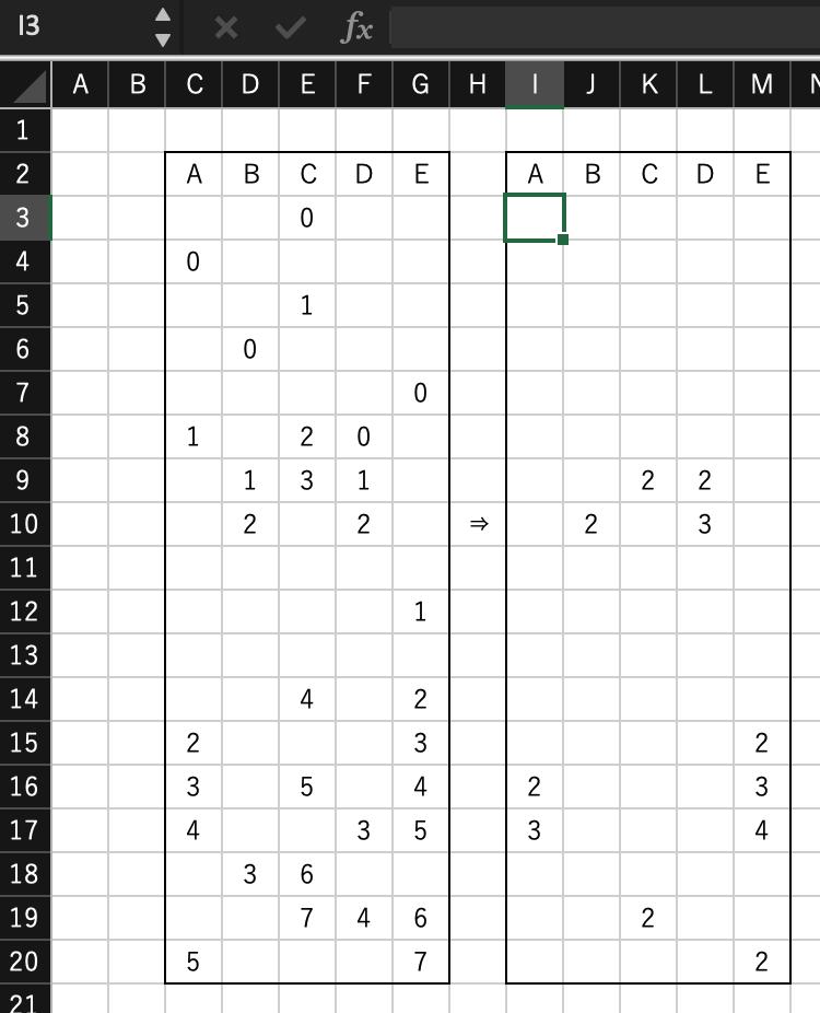 Excel 空白ではない連続セルを数える 縦に不規則に1ずつ増える数値が入っています。 画像の右側のように連続するセルを数えたいです。 I3セルにはどんな関数が入りますか? 数値が入力されていないセルはすべて空白セルとします。 よろしくお願いします。